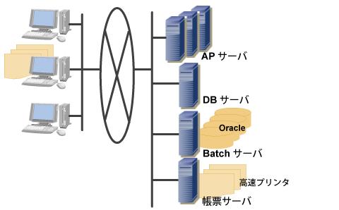 マイグレーション図2